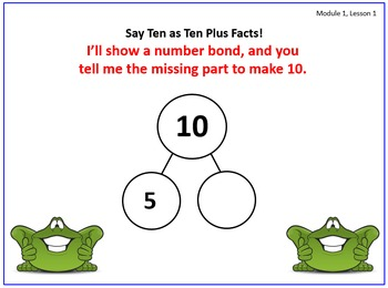 PPT Lessons for Eureka Math (Engage NY) Second Grade Module 1