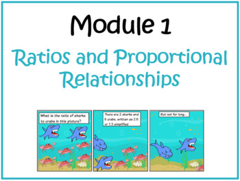 PPT Lessons for Eureka Math (Engage NY) 7th Grade Module 1