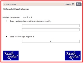 PPT Lessons for Eureka Math (Engage NY) Sixth Grade Module 4 Lessons 18-34