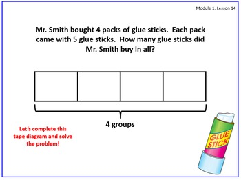 PPT Lessons for Eureka Math (Engage NY) Third Grade Module 1 Lessons 11-21