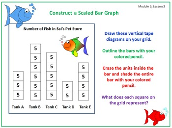 PPT Lessons for Eureka Math (Engage NY) Third Grade Module 6