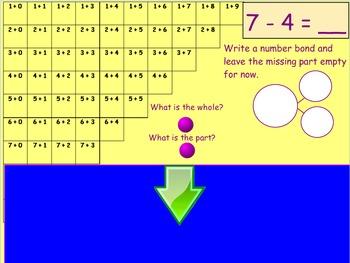 Eureka Math (or Engage New York) Module 1 Lesson 38
