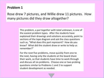 Eureka Math (or Engage New York) Module 4 Lesson 21