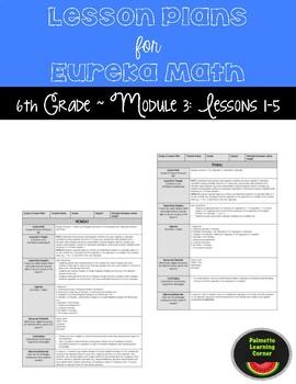 Eureka Module 3 Topic A: Lessons 1-6