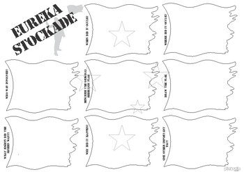 Eureka Stockade Concept Mind Map