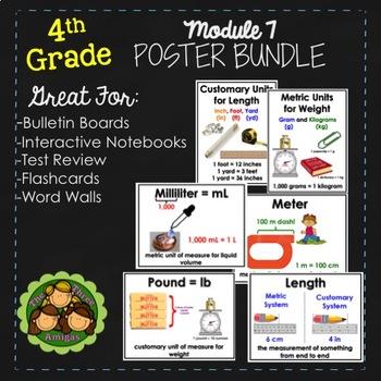 Eureka and Engage NY Math Posters - Fourth Grade (Module 7)