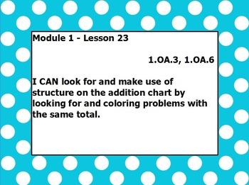 Eureka math module 1 lesson 23 first grade