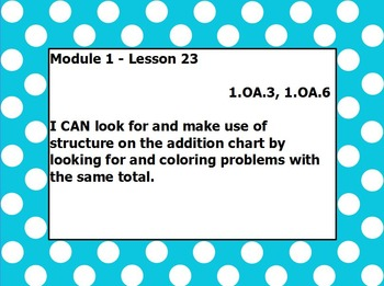 Eureka math module 1 lesson 23 first grade