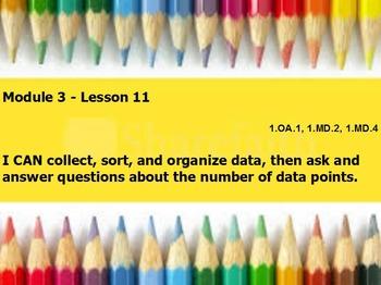 Eureka math module 3 lesson 11 first grade