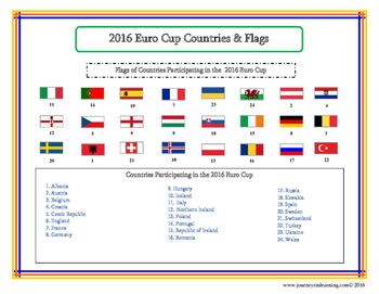 Euro Cup Games Score Sheets