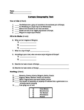 Europe Geography Assessment (Test)