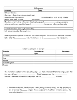 Europe Guided Notes, Study Guide Modern Europe
