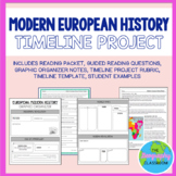 Europe Modern History Project