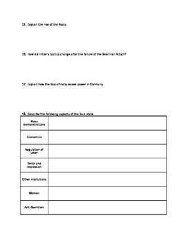 Europe between the World Wars Study Guide