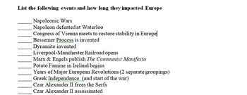 Europe in the 1800s Timeline