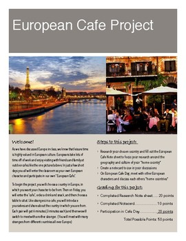 Europe Research Project: European Cafe