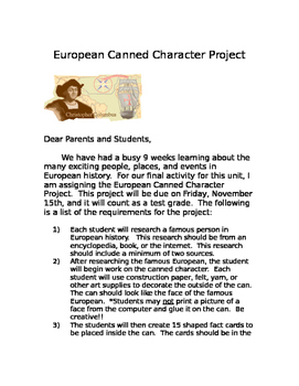 European Canned Character Project