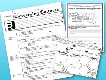 Columbus to Colonies PowerPoint & Activities