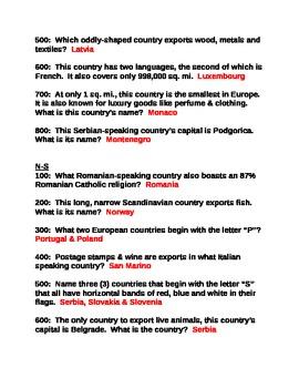 European Countries Jeopardy