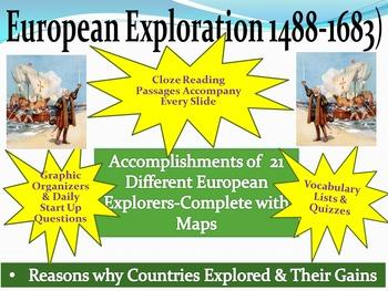 European Exploration Unit & Resource Bundle PowerPoint