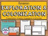 European Exploration & Colonization (SS6H6)