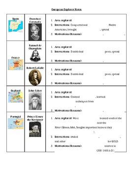 European Explorer Guided Notes
