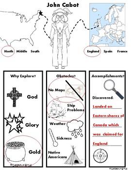 European Explorer Notes