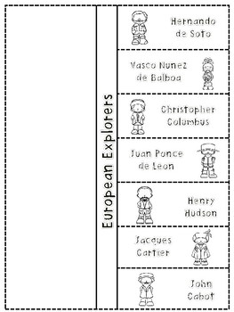 European Explorers Foldables- Cabot, Hudson, Cartier, Columbus, Balboa, Leon