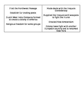 European Explorers Group Activity- Quiz Study Cards