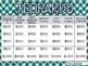 European Explorers Jeopardy Review Game- Columbus, Leon, Cabot, Hudson