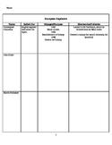 European Explorers Lecture/Notes Graphic Organizer