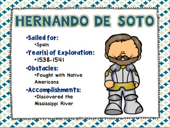 European Explorers PowerPoint, Posters, and Interactive Notes Bundle