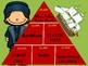 European Explorers Pyramid Review Game