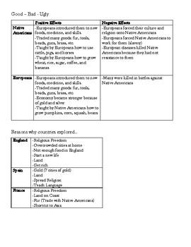 European Explorers Study Guide 4th Grade