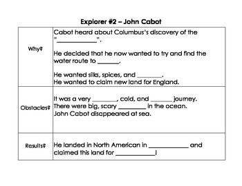 European Explorers Study Guide/Notes for Powerpoint