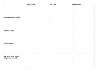 European Explorers- Unit study guide, test, and essay prompts