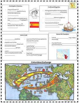 European Explorers and Exploration Lesson