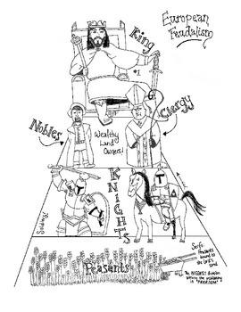 European Feudalism Chart