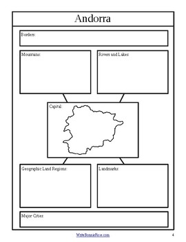 European Geography Notebooking Journal