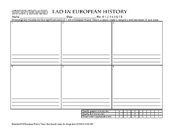 European History Storyboards by year 1 AD - 2050 AD