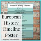 European History Timeline Poster: World History Timeline Series