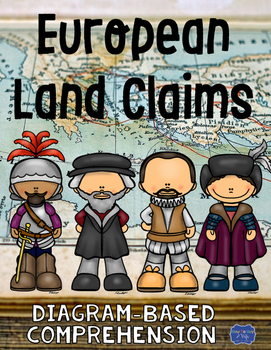 European Land Claims Timeline & Comprehension Questions