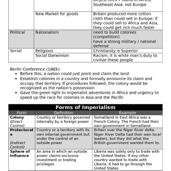 European Power and Imperialism Lesson Plan