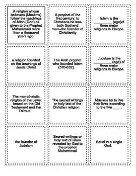 European Religion (Christianity, Islam, & Judaism) Flashcards