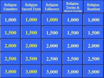 European Religion (Christianity, Islam, & Judaism) Jeopard