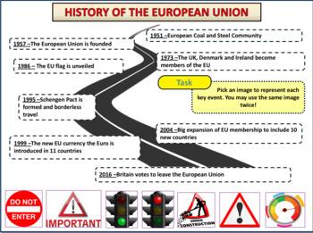 European Union - EU