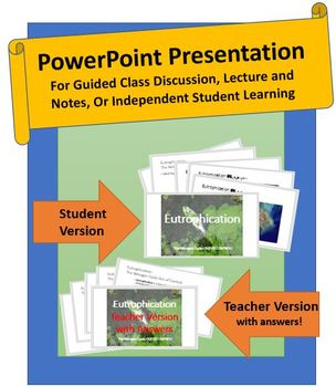 Eutrophication Presentation and Student Activity Packet