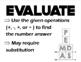 Evaluate, Simplify, Solve, Factor Posters