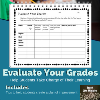 Evaluate Your Grades for Intermediate Students