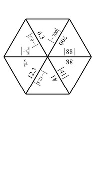 Evaluating Absolute Value Expressions Tarsia Puzzle